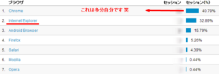 ユーザー サマリー   Google Analytics.png